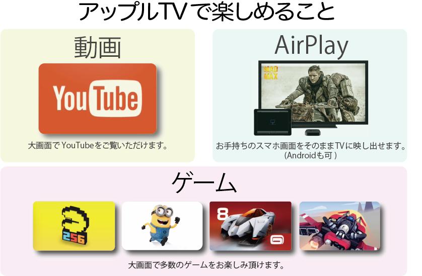 AppleTV出来ること